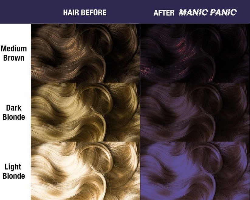 MANIC PANIC Amplified Violet Night